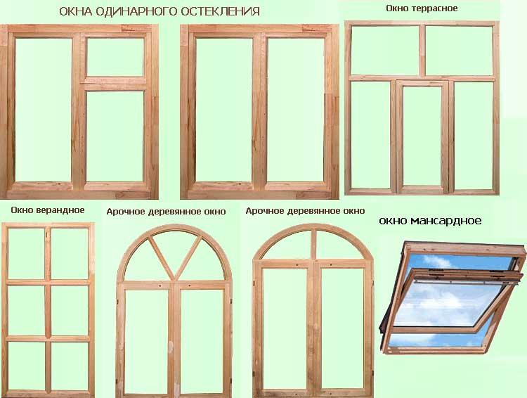 Разновидности деревянных рам