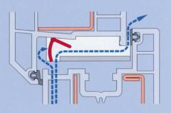 Схема движения воздуха при микропроветривании