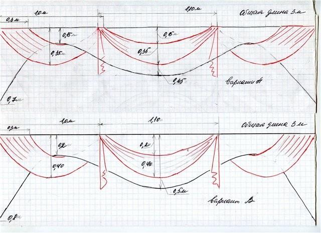 Схема ламбрекенов с бантовой