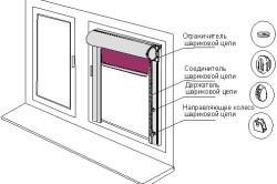 Схема монтажа ролл штор
