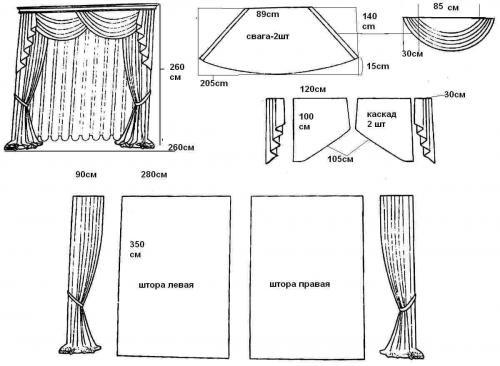 Схема пошива штор с