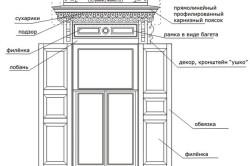 Схема устройства наличника