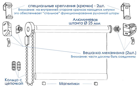 Схема устройства ролл штор