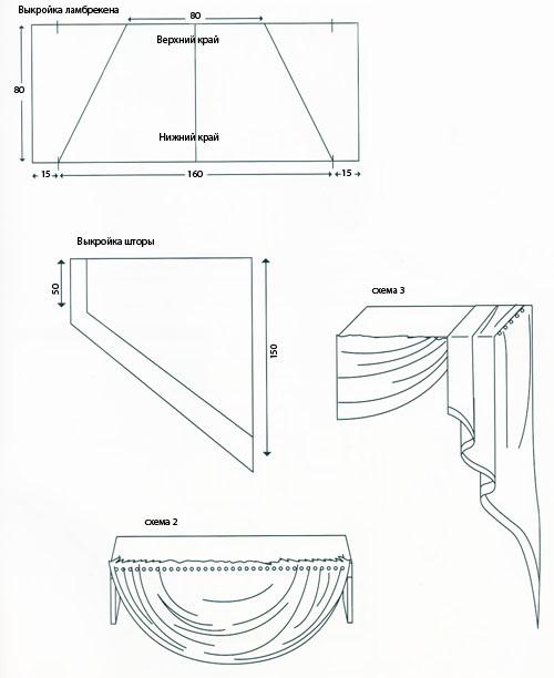 Выкройка шторы с ламбрекеном
