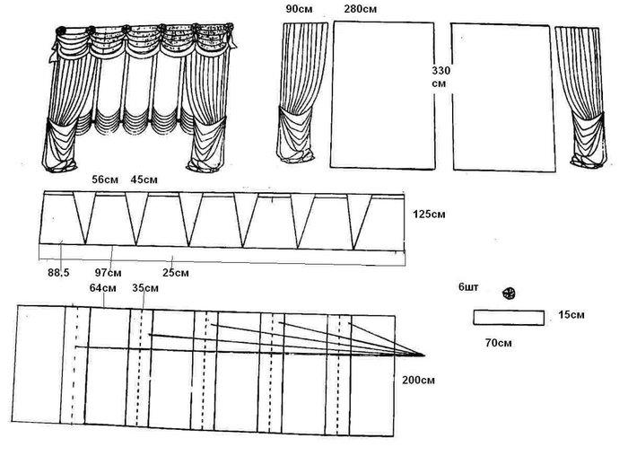Схема шторы и ламбрекена со