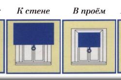 Способы установки рулонных штор