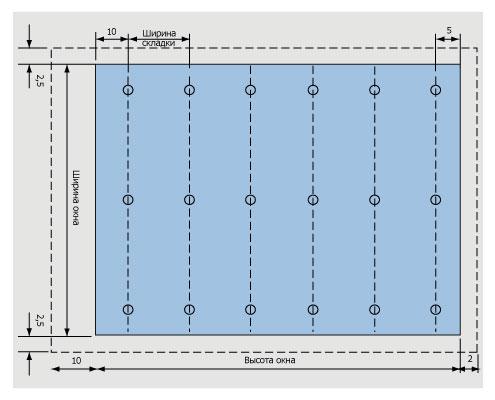 Схема расчета ткани для