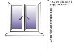 Снятие размеров для пошива штор