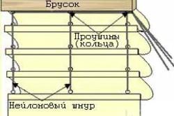 Схема штор плиссе
