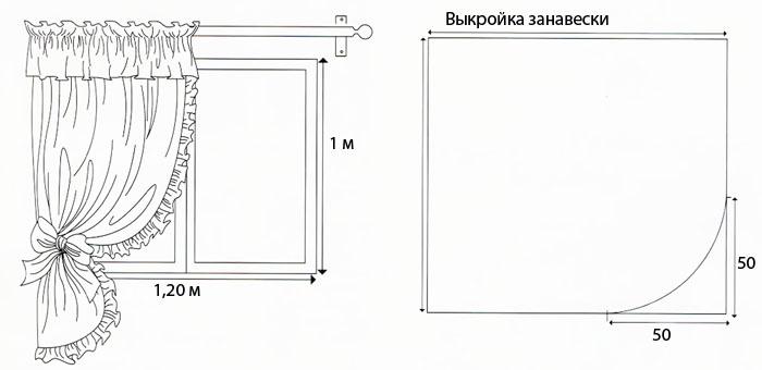 Самостоятельное проектирование кухни программу