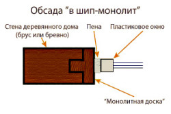 Монтаж окосячки в паз в стене из бревен