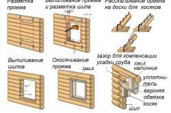 Схема действий при разметке и прорезании оконного проема в сруб