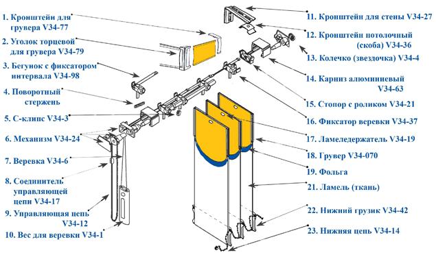 Мебельные роллеты (жалюзи) o ВКонтакте