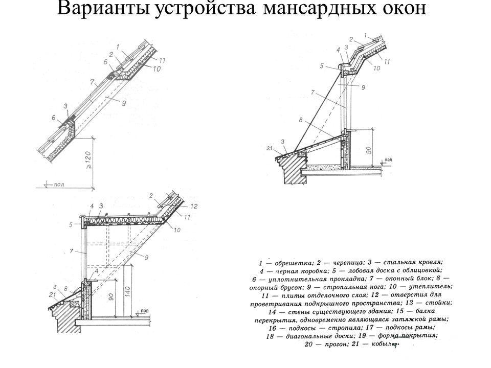 Схема установки подоконников